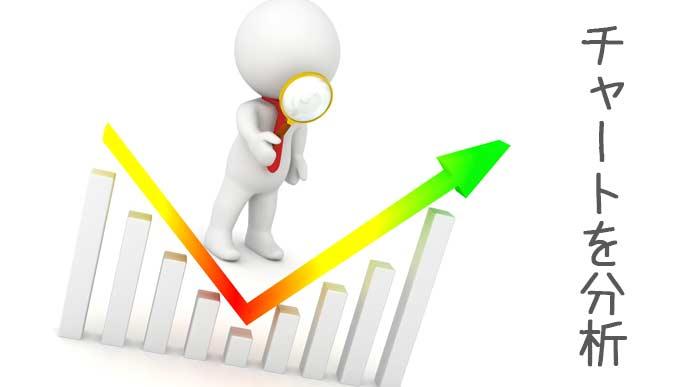 株価チャートを分析するイメージ