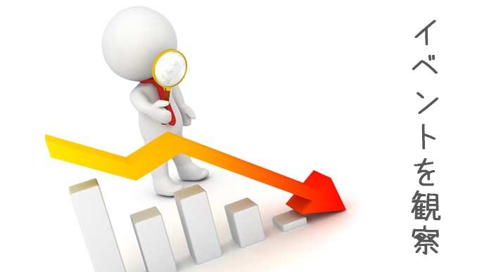 株のチャートでイベントと値動きの関係を見るイメージ