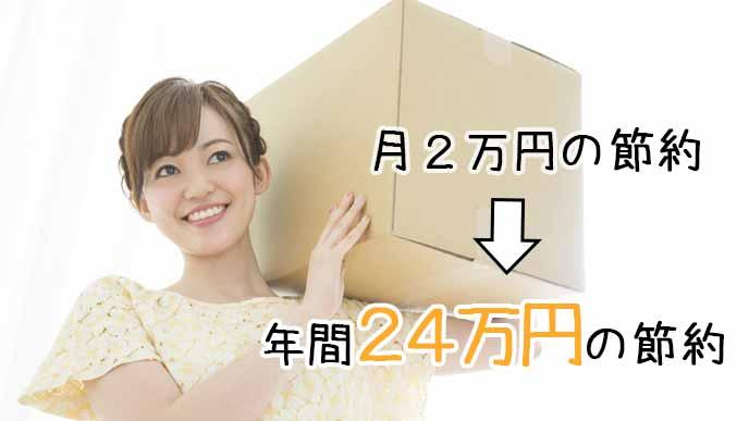 2万円安い物件に引っ越して、年間24万円節約した女性